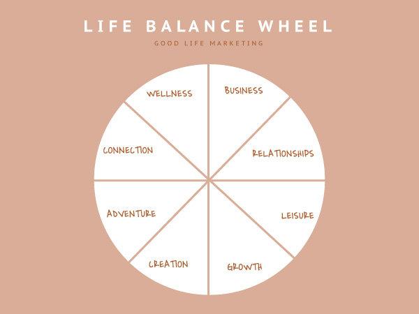 Work to life balance - wheel of life